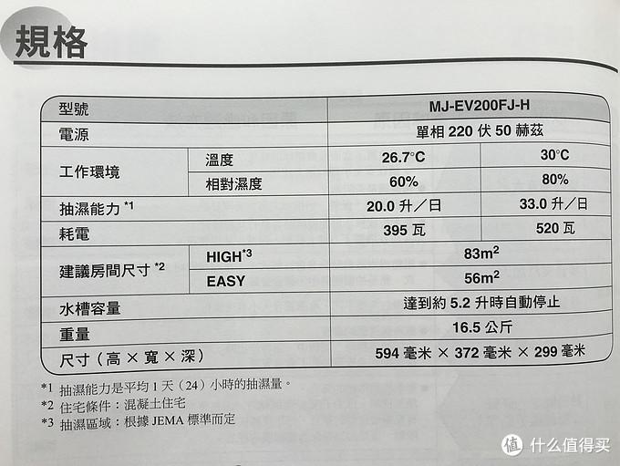 给我一台朴实无华的抽湿机——MITSUBISHI 三菱 MJ-EV200FJ-H