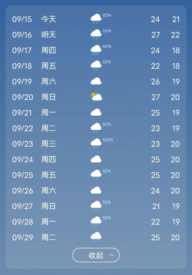 一阵秋雨一阵凉